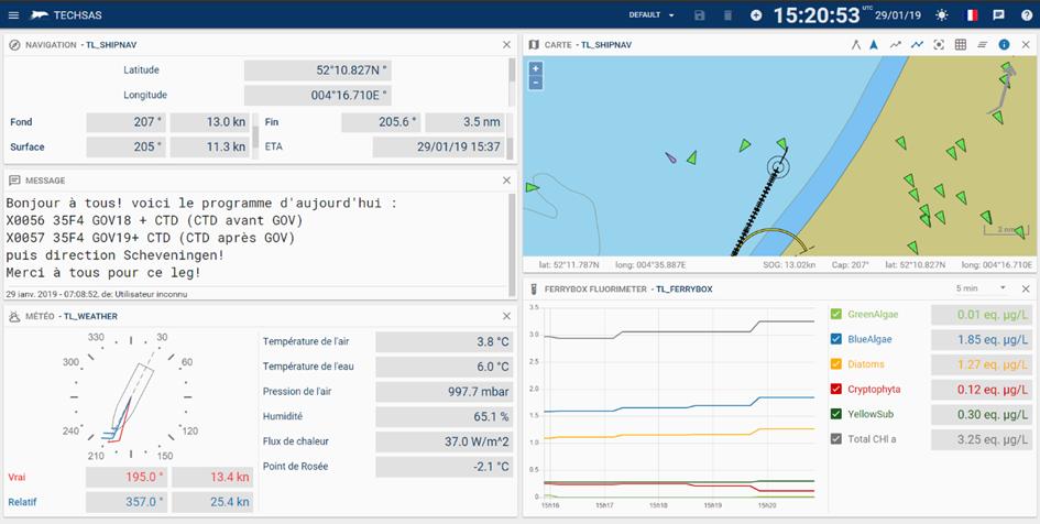 Vitesse de datation près de la flotte